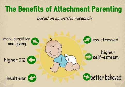 Attachment Parenting ২